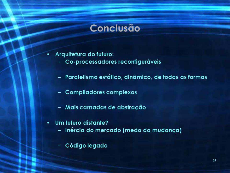 Conclusão Arquitetura do futuro: Co-processadores reconfiguráveis