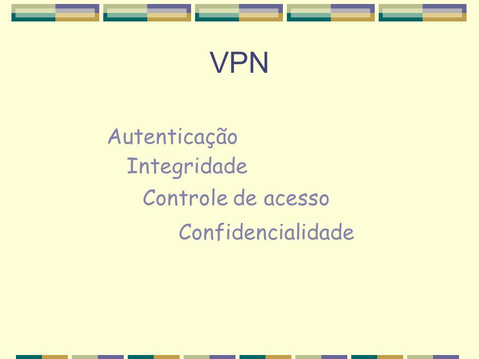 VPN Autenticação Integridade Controle de acesso Confidencialidade
