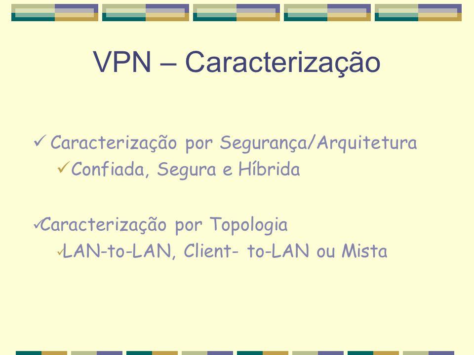 VPN – Caracterização Caracterização por Segurança/Arquitetura