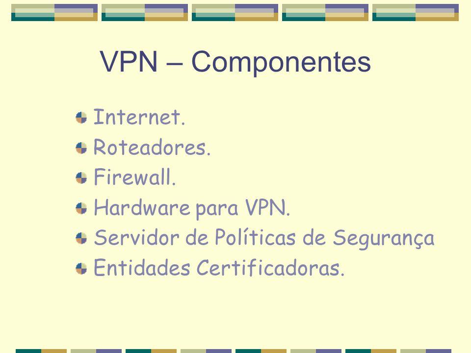 VPN – Componentes Internet. Roteadores. Firewall. Hardware para VPN.