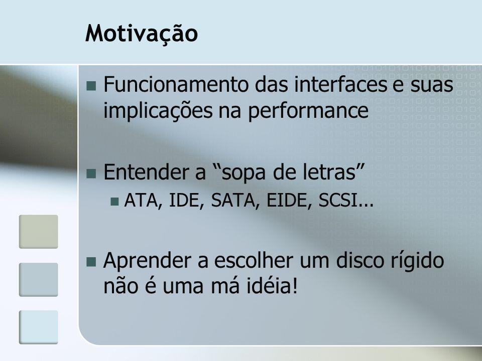 Motivação Funcionamento das interfaces e suas implicações na performance. Entender a sopa de letras