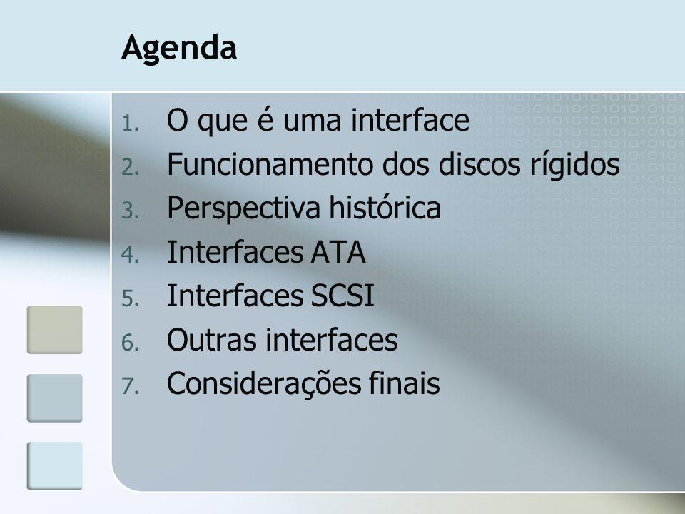 Agenda O que é uma interface Funcionamento dos discos rígidos