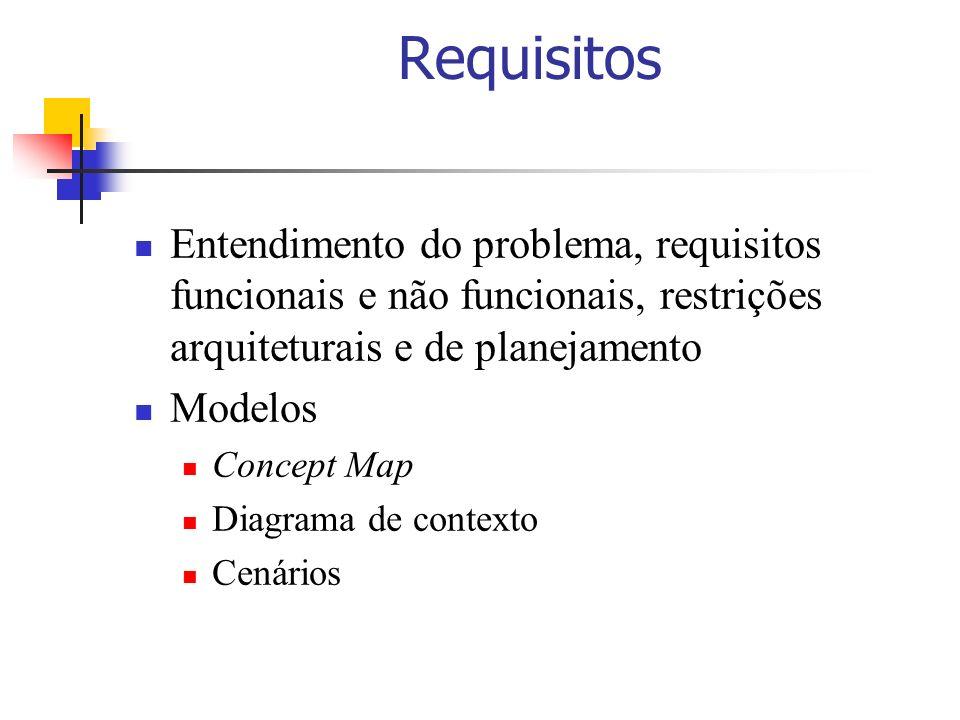 Requisitos Entendimento do problema, requisitos funcionais e não funcionais, restrições arquiteturais e de planejamento.