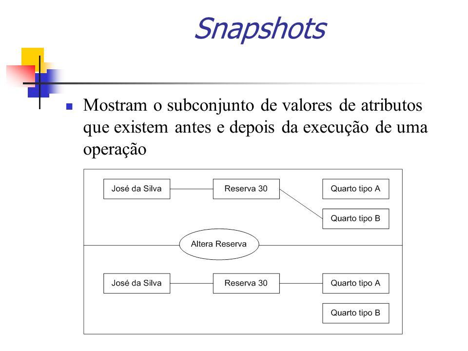 SnapshotsMostram o subconjunto de valores de atributos que existem antes e depois da execução de uma operação.