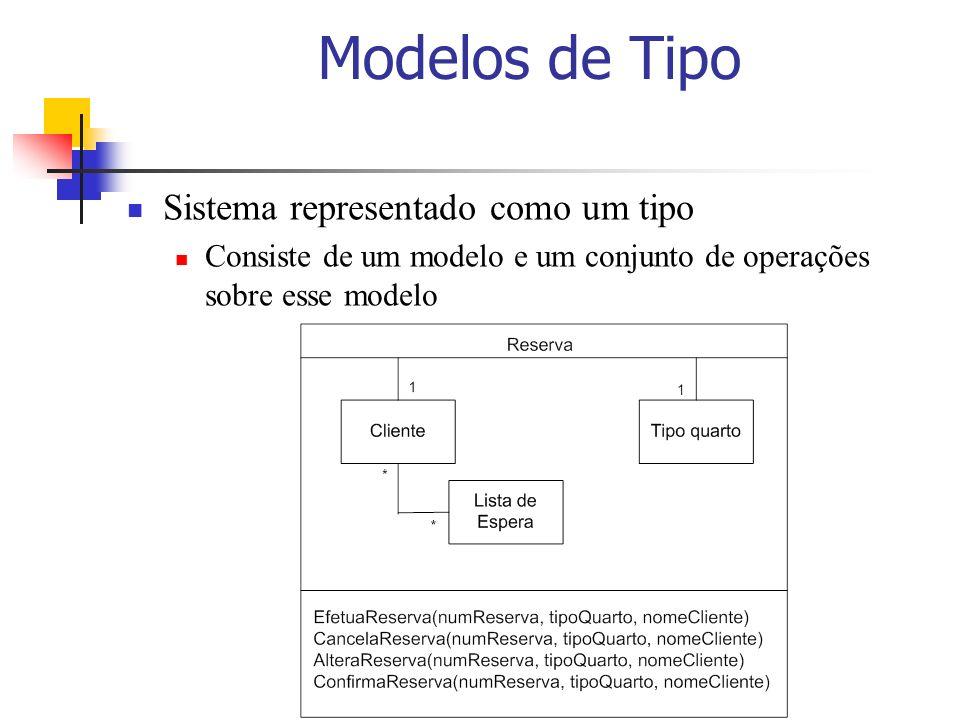 Modelos de Tipo Sistema representado como um tipo