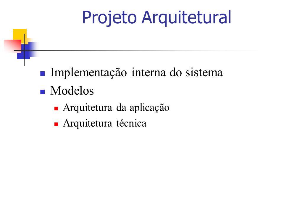 Projeto Arquitetural Implementação interna do sistema Modelos