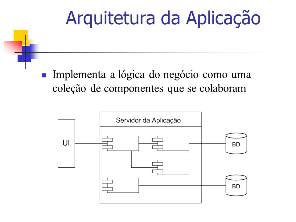 Arquitetura da Aplicação