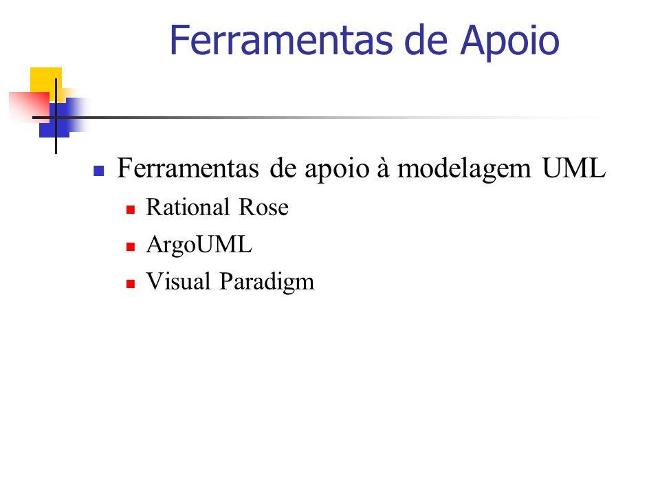 Ferramentas de Apoio Ferramentas de apoio à modelagem UML