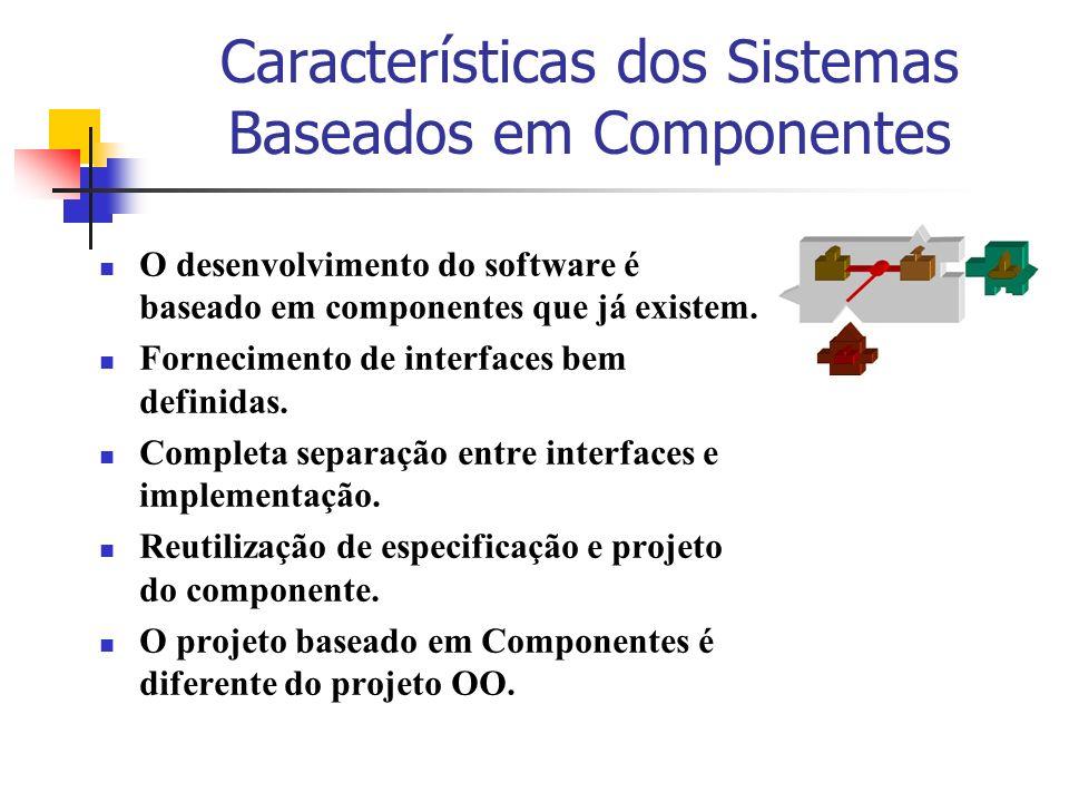 Características dos Sistemas Baseados em Componentes