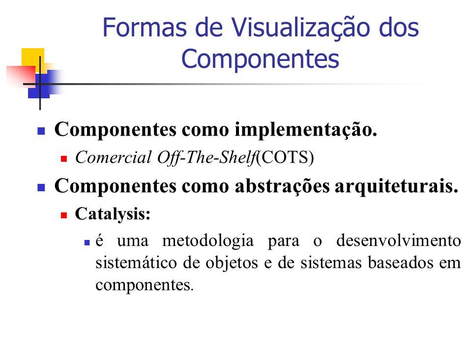 Formas de Visualização dos Componentes