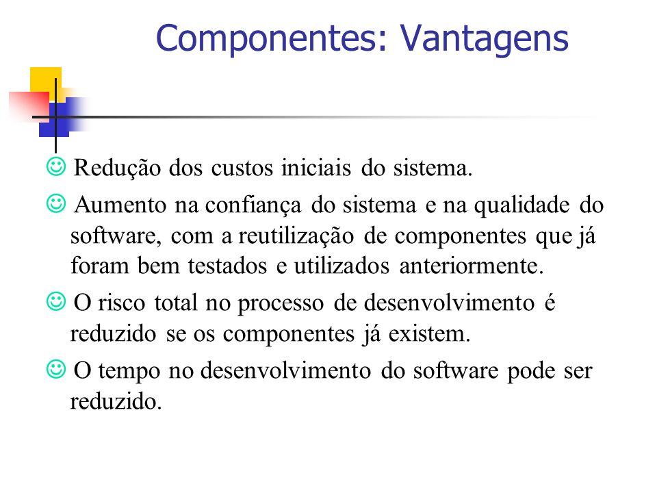 Componentes: Vantagens