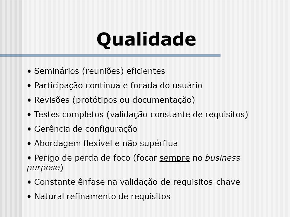 Qualidade Seminários (reuniões) eficientes
