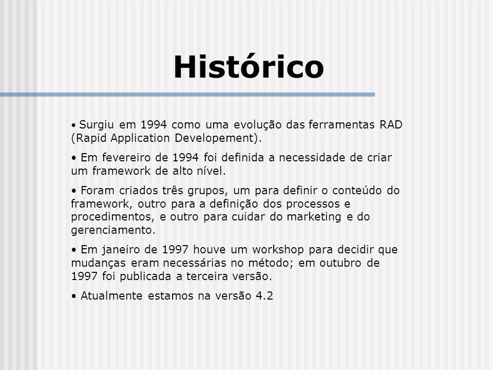 Histórico Surgiu em 1994 como uma evolução das ferramentas RAD (Rapid Application Developement).