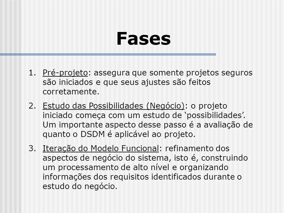 Fases Pré-projeto: assegura que somente projetos seguros são iniciados e que seus ajustes são feitos corretamente.