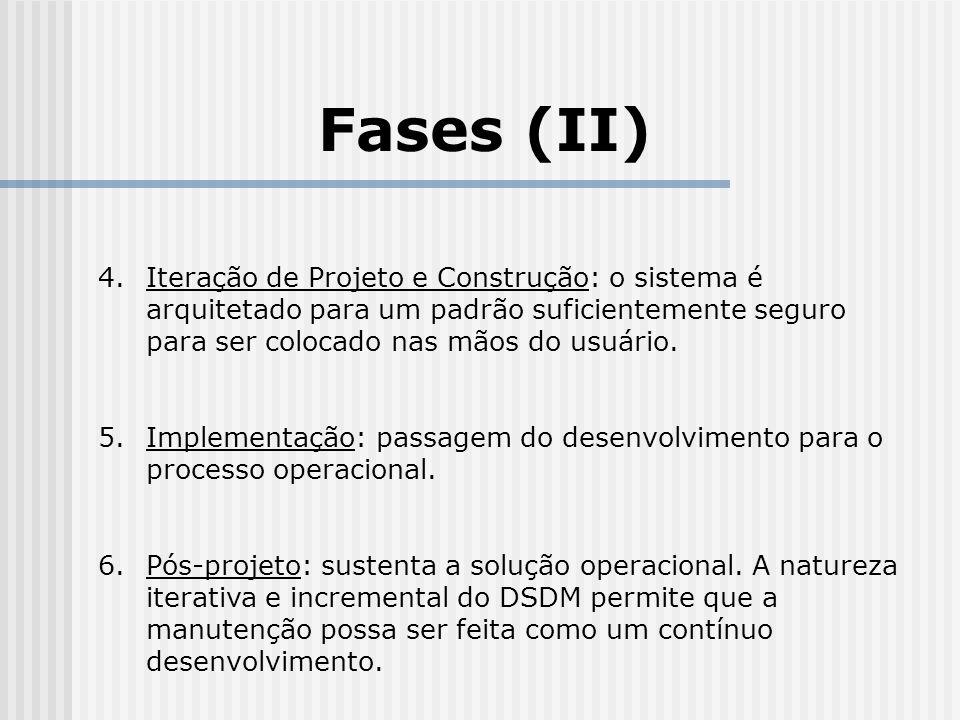 Fases (II) Iteração de Projeto e Construção: o sistema é arquitetado para um padrão suficientemente seguro para ser colocado nas mãos do usuário.