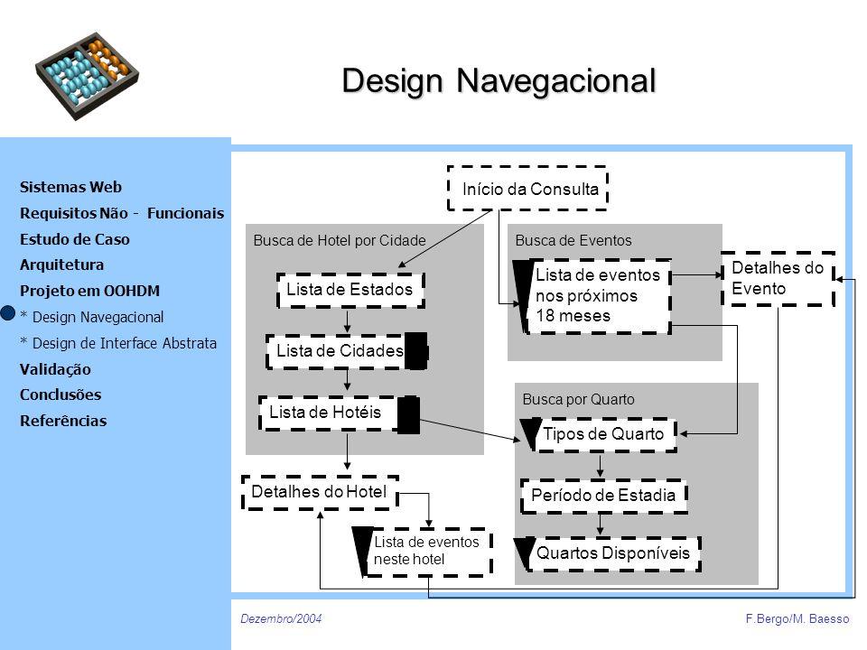 Design Navegacional Início da Consulta Detalhes do Lista de eventos