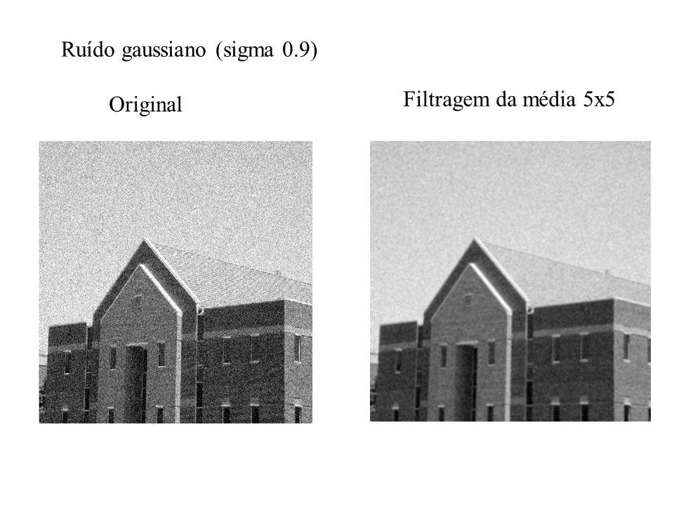 Ruído gaussiano (sigma 0.9)