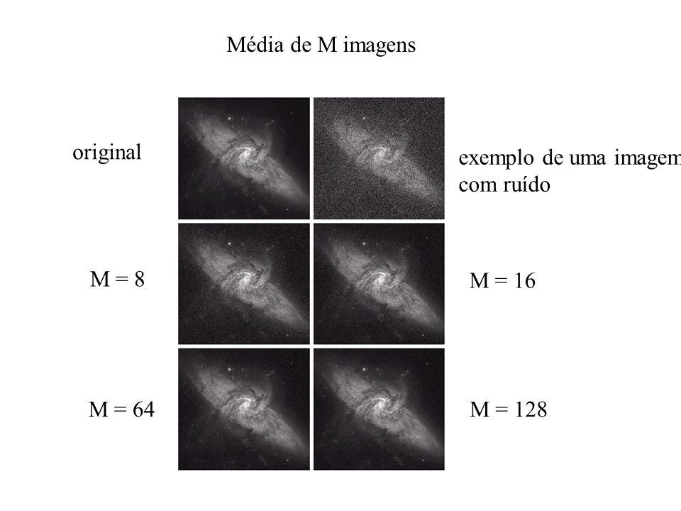Média de M imagens original exemplo de uma imagem com ruído M = 8 M = 16 M = 64 M = 128
