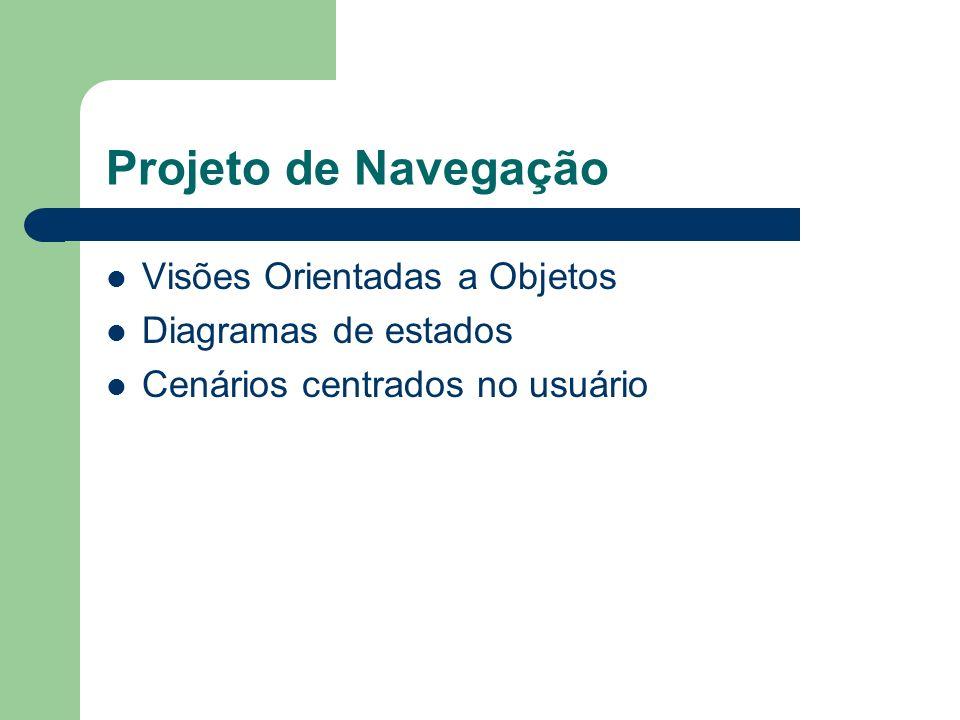 Projeto de Navegação Visões Orientadas a Objetos Diagramas de estados