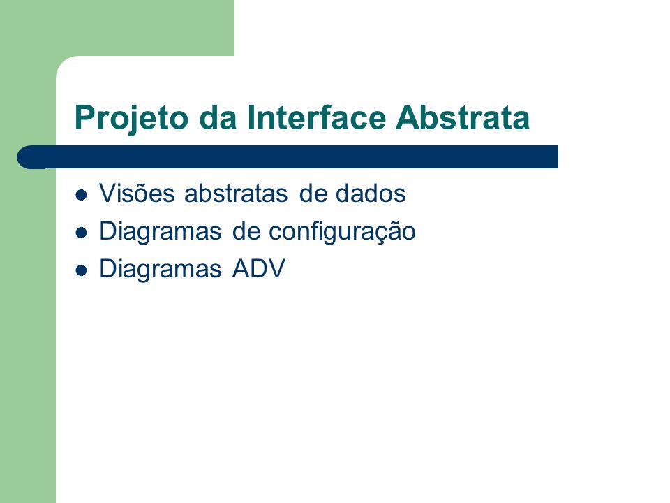 Projeto da Interface Abstrata