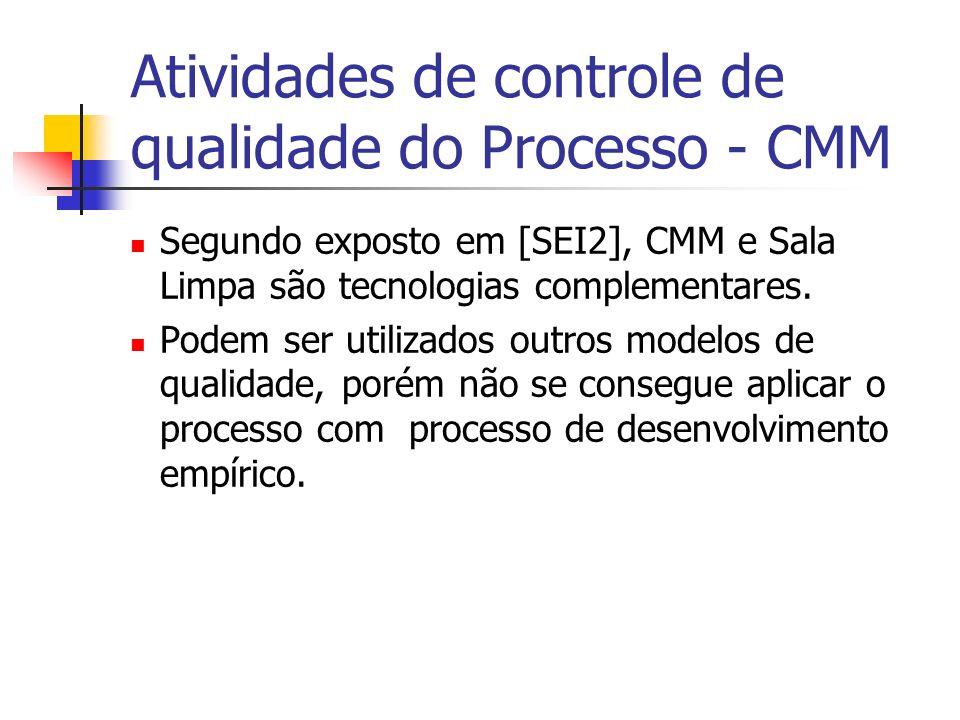 Atividades de controle de qualidade do Processo - CMM