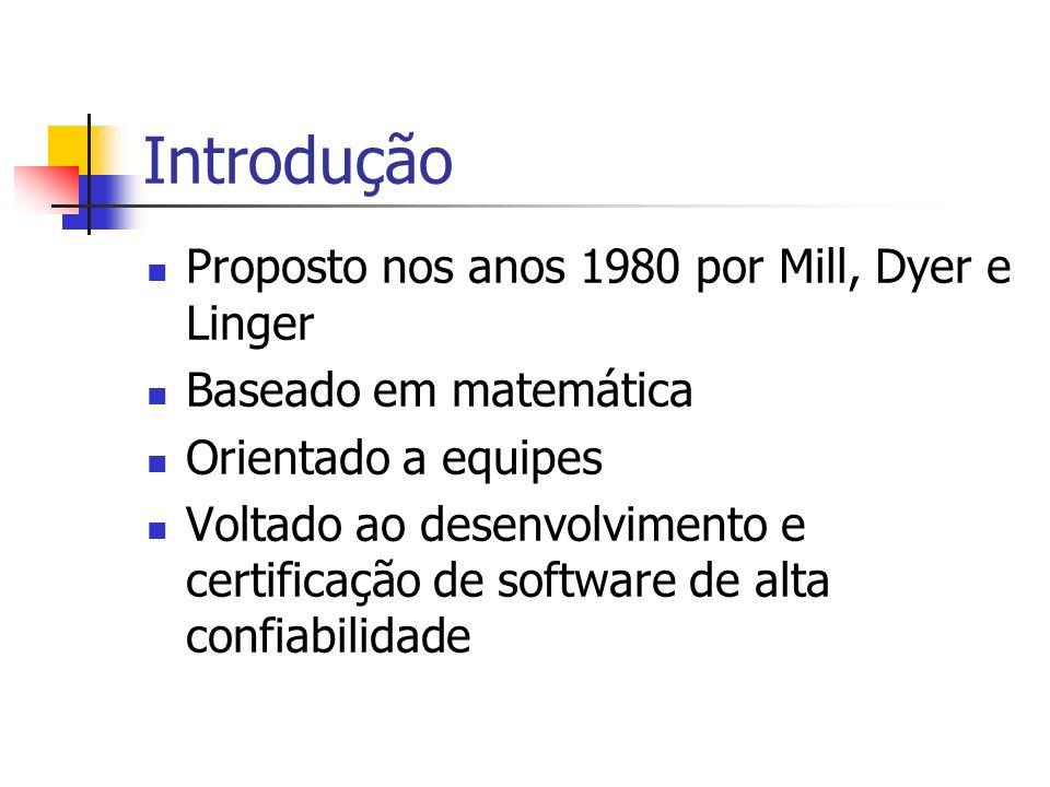 Introdução Proposto nos anos 1980 por Mill, Dyer e Linger
