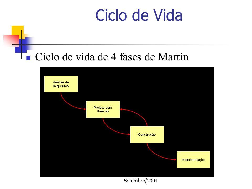 Ciclo de Vida Ciclo de vida de 4 fases de Martin Setembro/2004