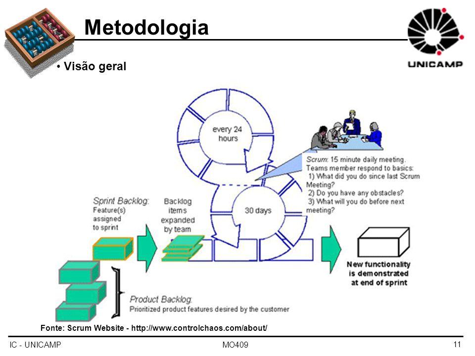 Metodologia Visão geral