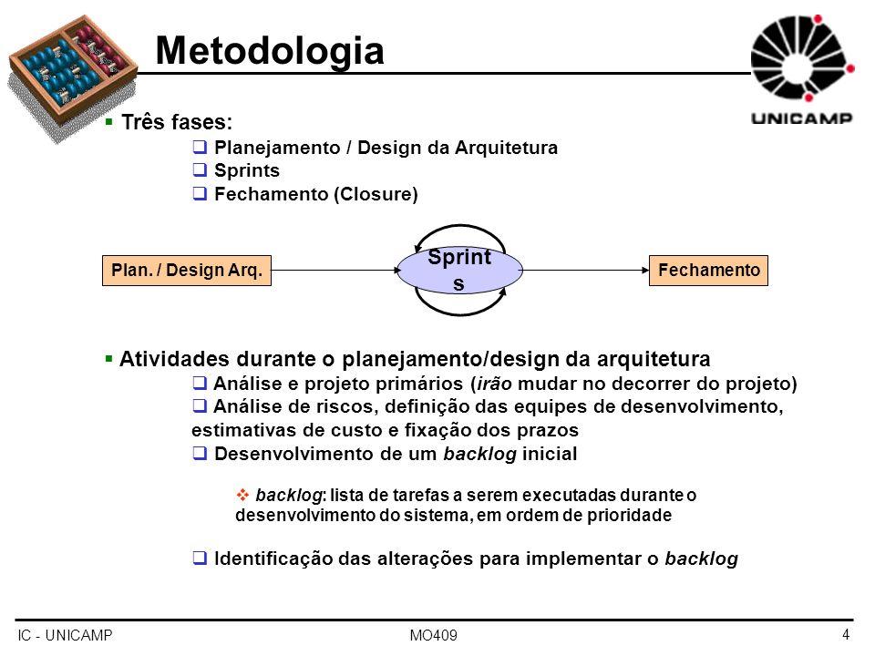 Metodologia Três fases: