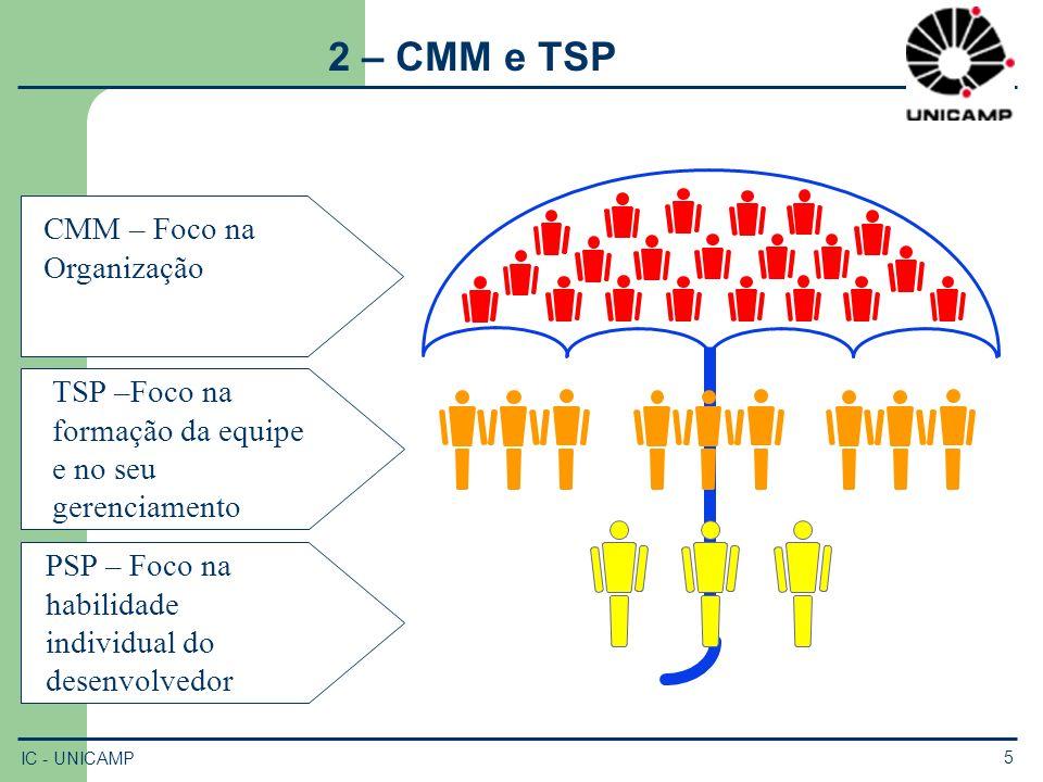2 – CMM e TSP CMM – Foco na Organização