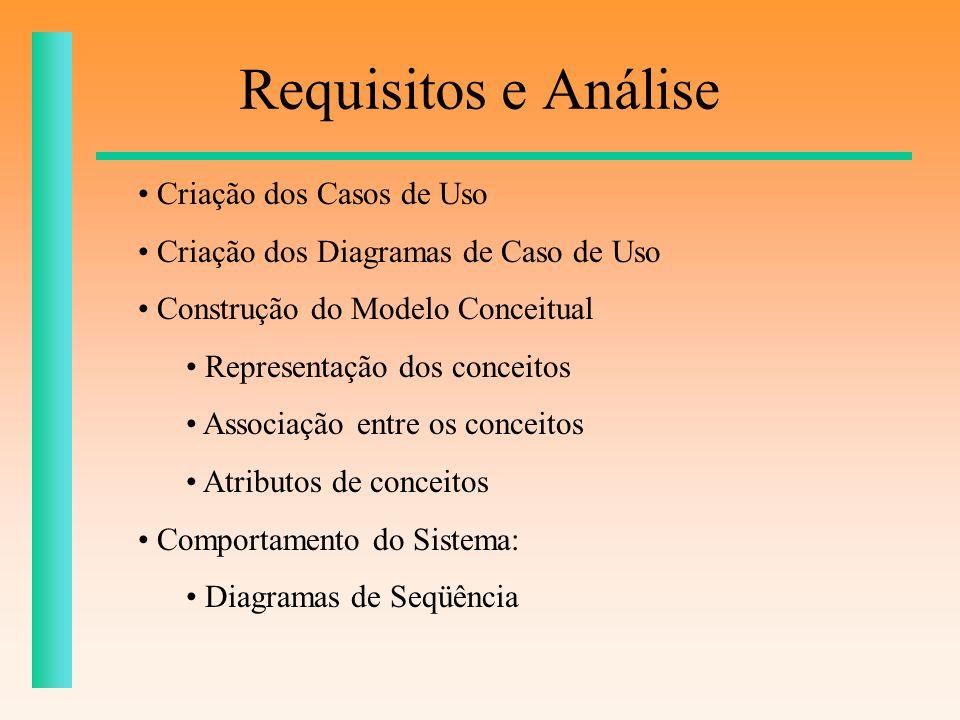 Requisitos e Análise Criação dos Casos de Uso