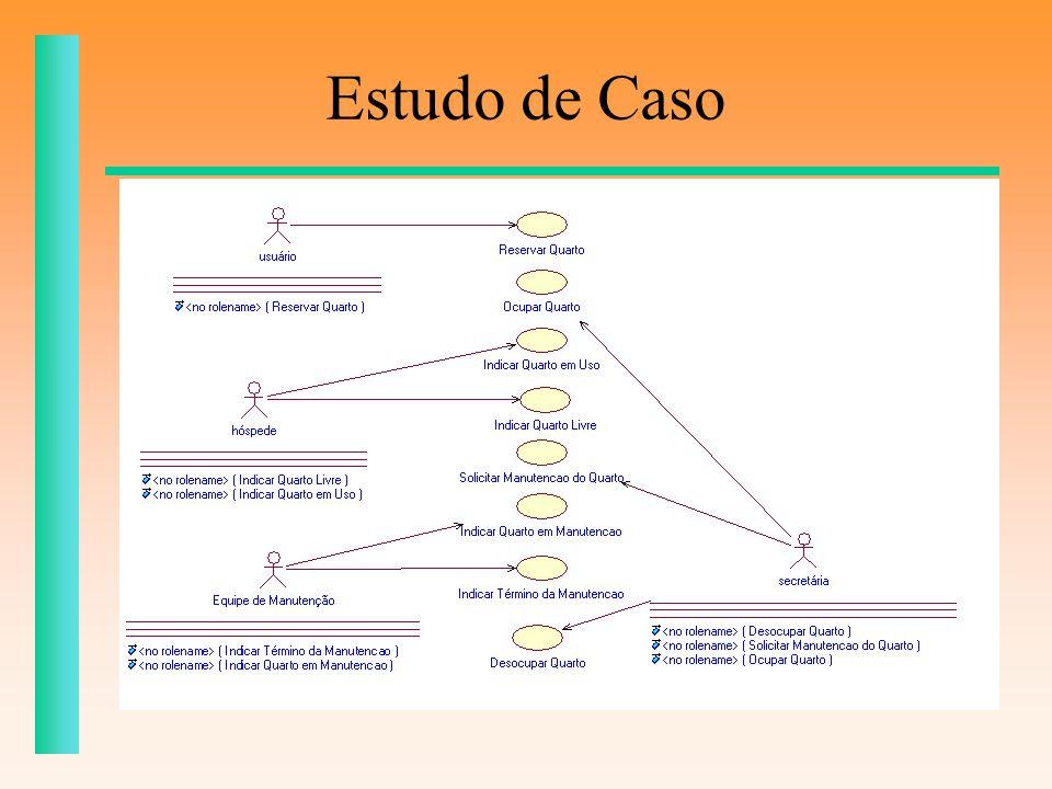 Estudo de Caso Na especificação de requisitos se optou por desenvolver o sistema para controle de quarto de acordo com as seguintes funcionalidades.