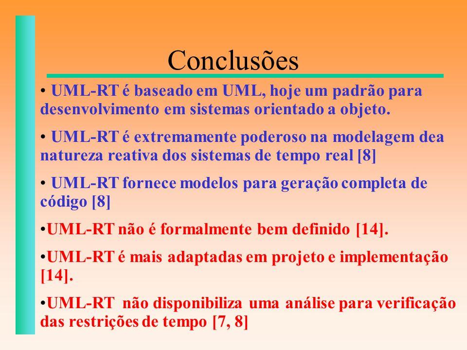 Conclusões UML-RT é baseado em UML, hoje um padrão para desenvolvimento em sistemas orientado a objeto.