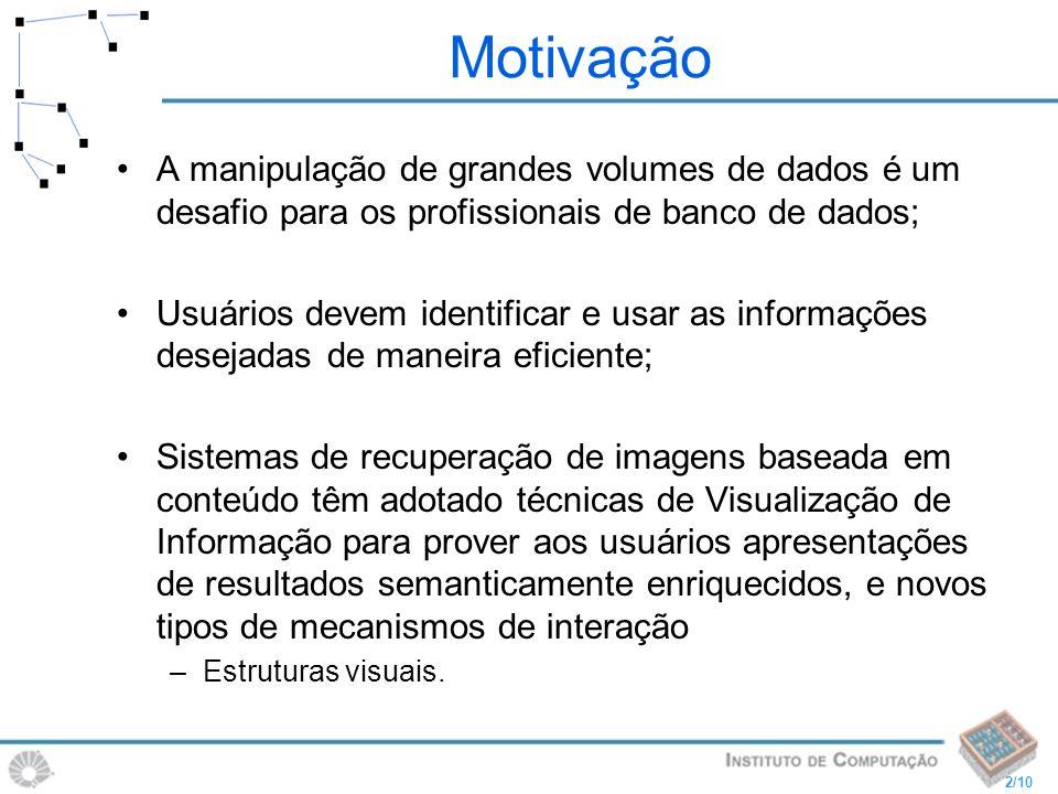 Motivação A manipulação de grandes volumes de dados é um desafio para os profissionais de banco de dados;