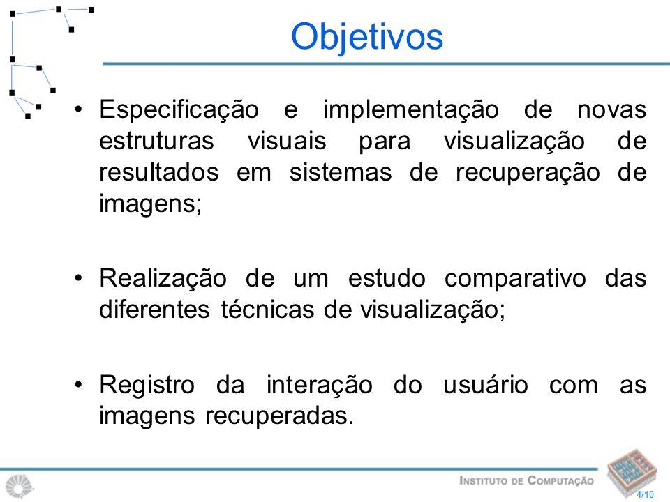 Objetivos Especificação e implementação de novas estruturas visuais para visualização de resultados em sistemas de recuperação de imagens;