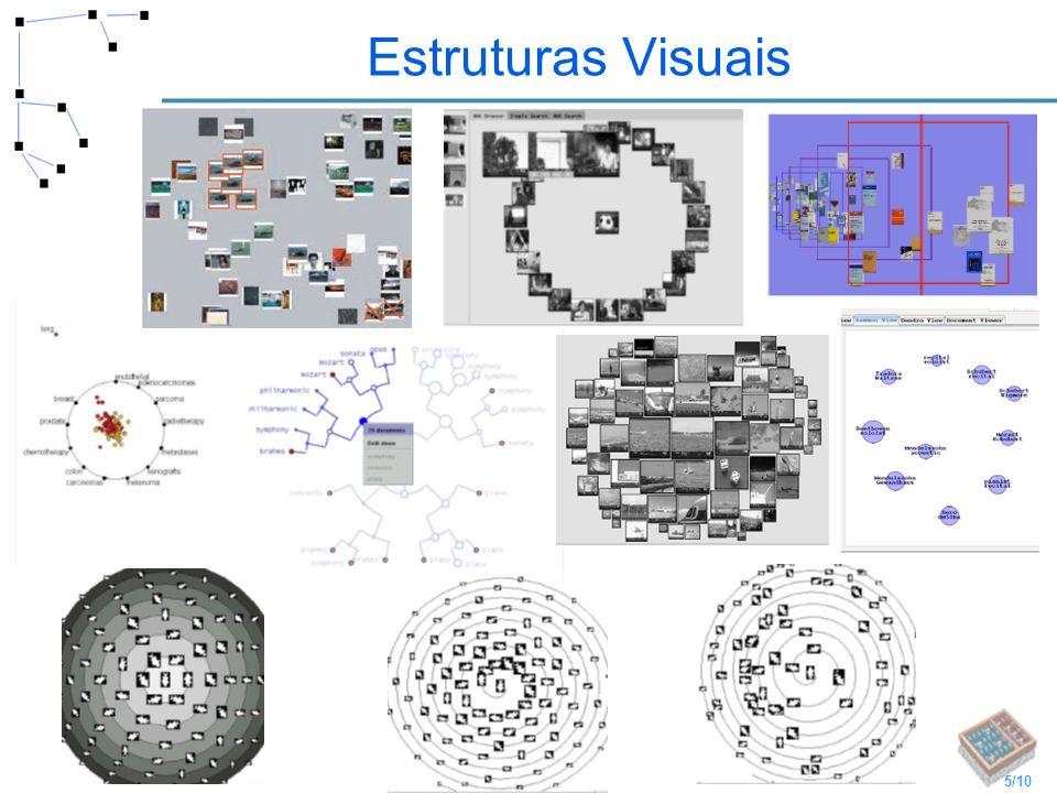 Estruturas Visuais