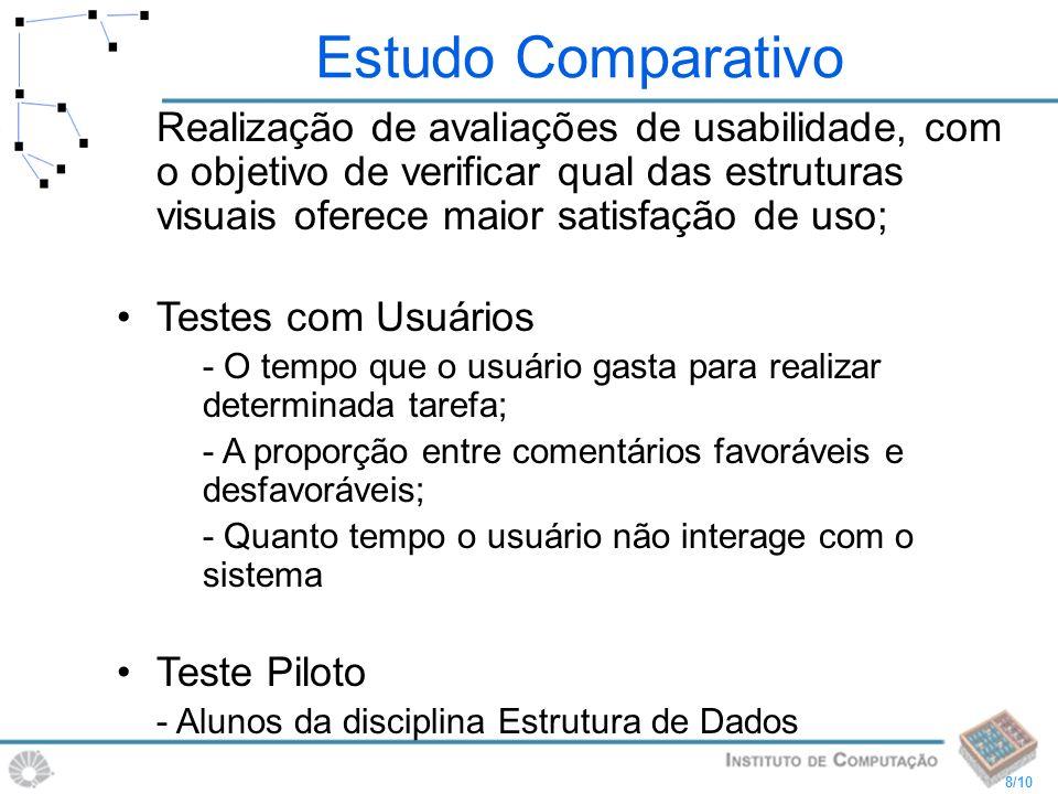 Estudo Comparativo Realização de avaliações de usabilidade, com o objetivo de verificar qual das estruturas visuais oferece maior satisfação de uso;