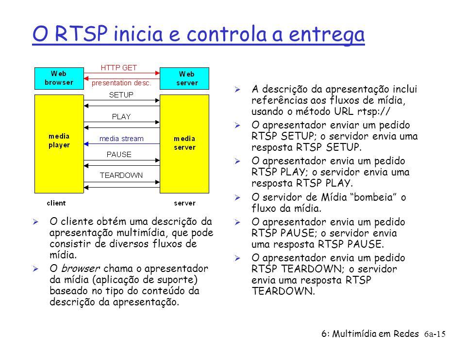 O RTSP inicia e controla a entrega