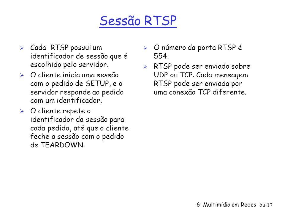 Sessão RTSP Cada RTSP possui um identificador de sessão que é escolhido pelo servidor.