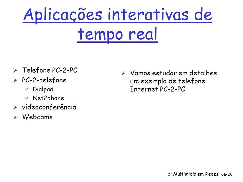 Aplicações interativas de tempo real