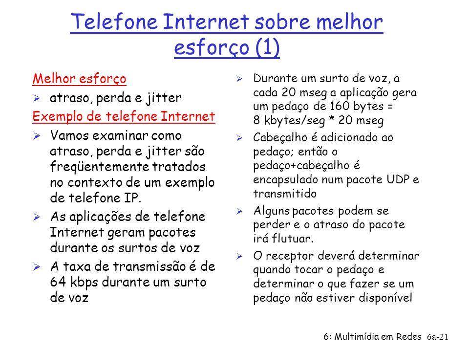Telefone Internet sobre melhor esforço (1)