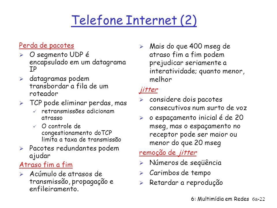 Telefone Internet (2) Perda de pacotes