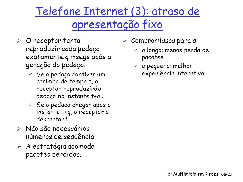 Telefone Internet (3): atraso de apresentação fixo