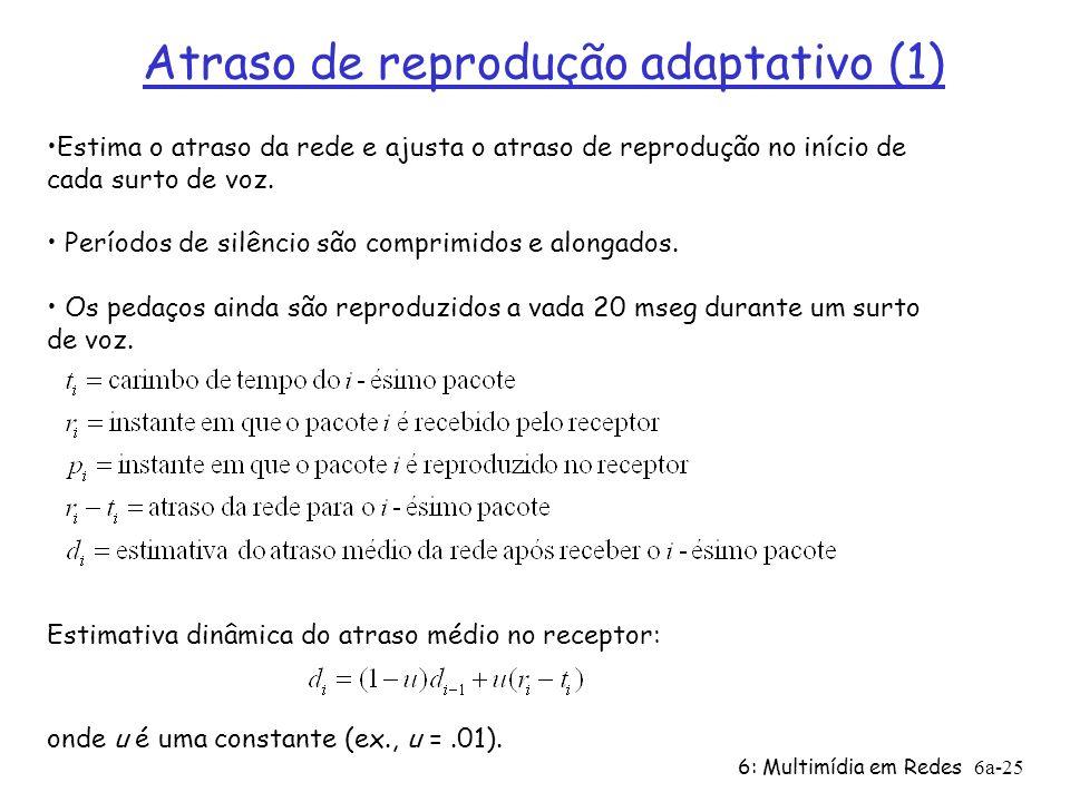 Atraso de reprodução adaptativo (1)
