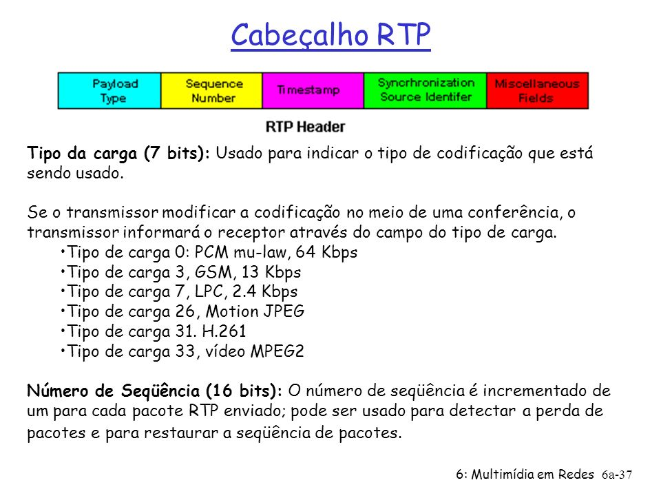Cabeçalho RTP Tipo da carga (7 bits): Usado para indicar o tipo de codificação que está sendo usado.