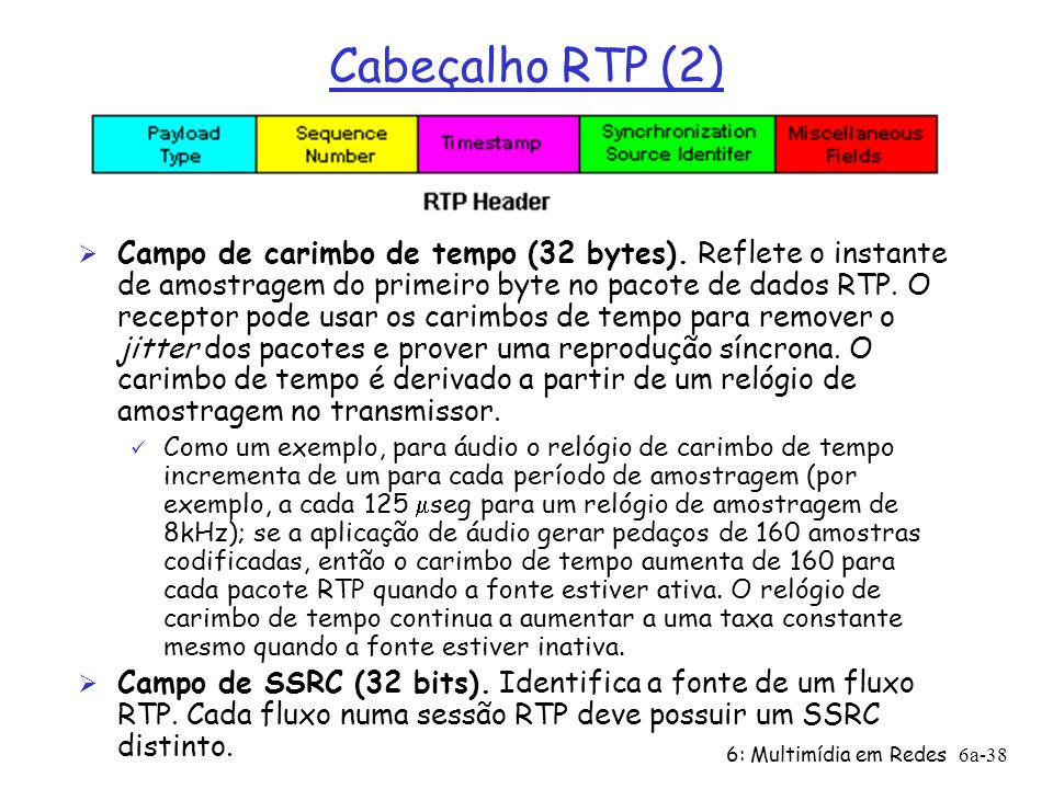 Cabeçalho RTP (2)