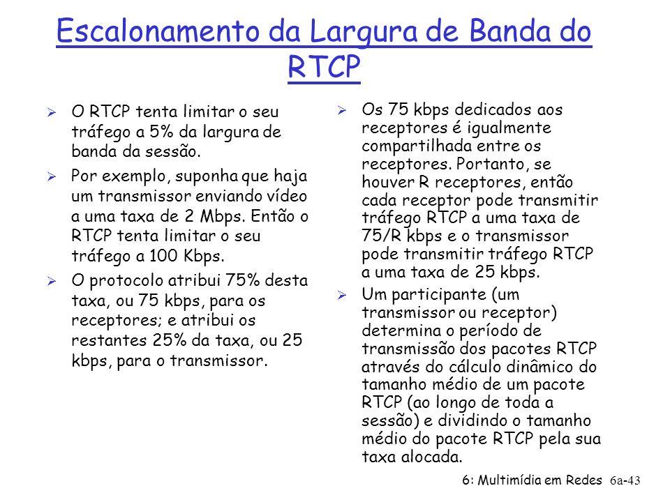 Escalonamento da Largura de Banda do RTCP