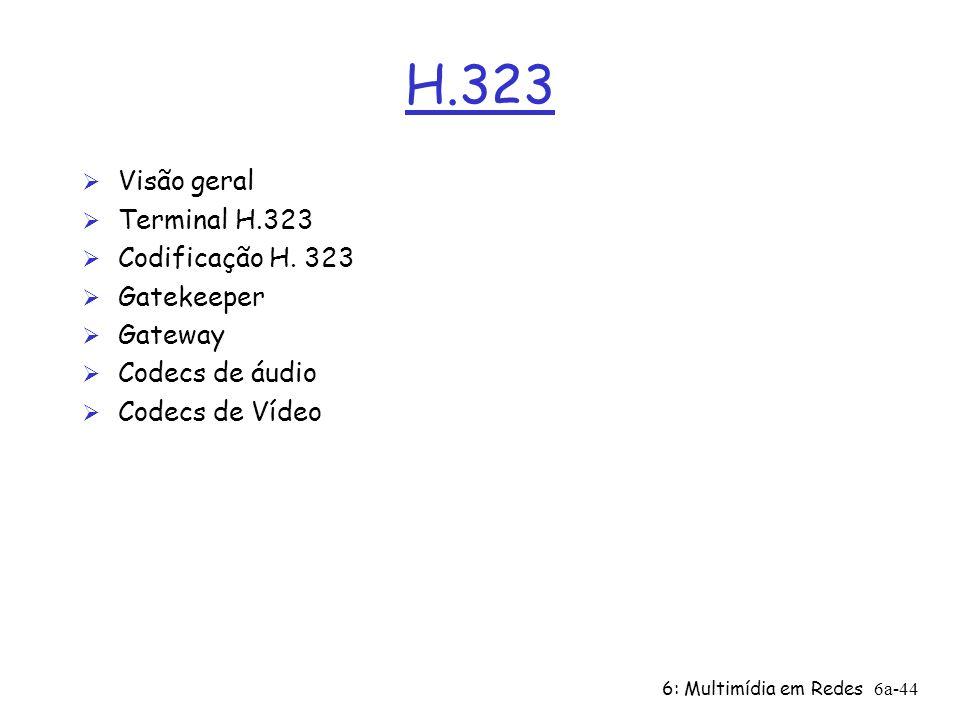H.323 Visão geral Terminal H.323 Codificação H. 323 Gatekeeper Gateway