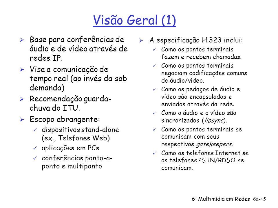 Visão Geral (1) Base para conferências de áudio e de vídeo através de redes IP. Visa a comunicação de tempo real (ao invés da sob demanda)