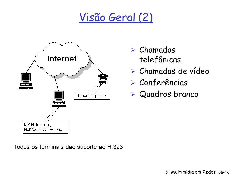 Visão Geral (2) Chamadas telefônicas Chamadas de vídeo Conferências